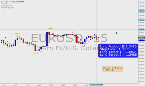 EURUSD: EUR/USD Trade Set-up for February 11-12th,