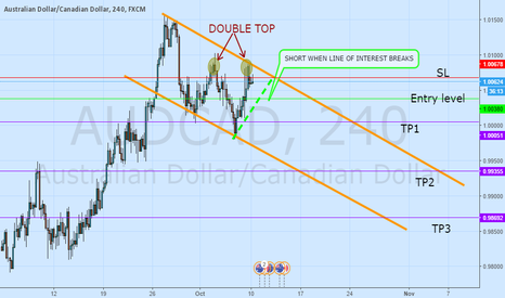 AUDCAD: ALL ROADS ARE LEADING DOWN