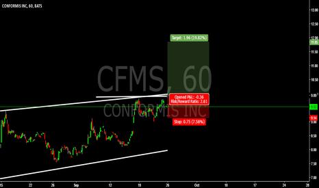 CFMS: CFMS LONG
