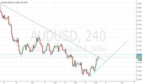 AUDUSD: AUD/USD possibile inversione