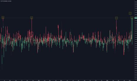 TS/TS*2/USDARS: Alta relación entre #CCL/Dólar Oficial