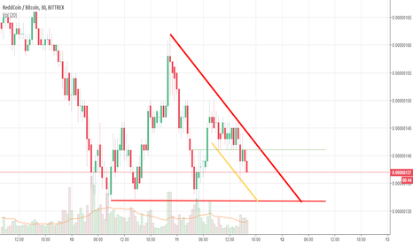 RDDBTC: RDD is going down for the next few days.