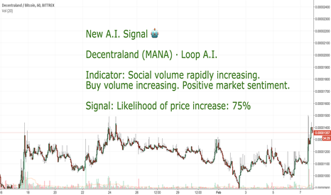 MANABTC: CoinLoop AI Signal: Decentraland (MANA) - BUY