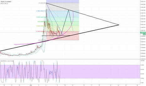 """TRXBTC: TRX/BTC Triangle break bullish run with a """"XVG like"""" Pattern"""