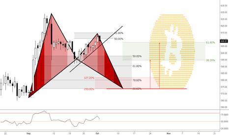 BTCUSD: (Daily) Bits & Coins // Structure & Bullish Bat @ 88%