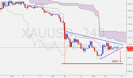XAUUSD: Bearish Consolidation.