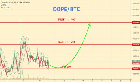DOPEBTC: DOPE/BTC CAN SPIKE LITTLE BIT