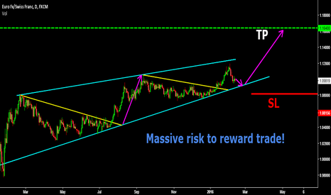 EURCHF: A PERFECT INVESTMENT ON EURCHF ! MASSIVE REWARD LOW RISK! BUY
