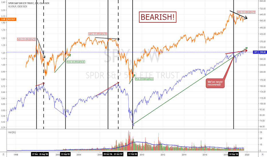 SPY Stock Price and Chart — AMEX:SPY — TradingView on dow 500 heat map, real-time s&p heat map, s&p 500 futures, s&p heat map live, s&p 500 tree map, s&p 500 histogram, s&p 500 distribution, s&p 500 board, s&p 500 stocks, s&p 500 performance, s&p 500 charts,