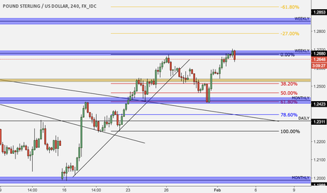GBPUSD: GBP/USD view ahead of BoE interest rate decision