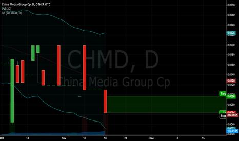 CHMD: CHMD penny stock