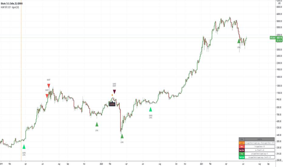 Commerciante di bitcoin in spagna