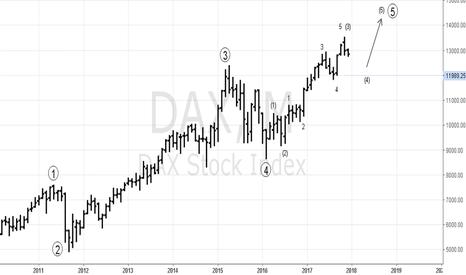 DAX: DAX Index Concept 2017