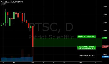 PTSC: PTSC Penny stock