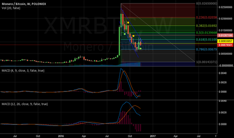 XMRBTC: xmr