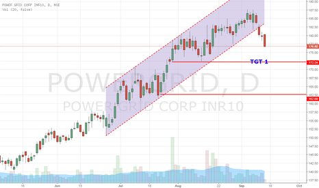 POWERGRID: POWER GRID BREAKING OUT CHANNEL