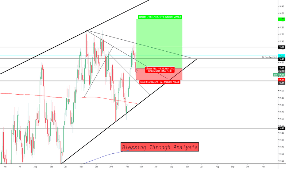 DXY: DXY TARGETING 98.00 (21 FEBUARY 2019)