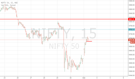 NIFTY: Nifty Intra