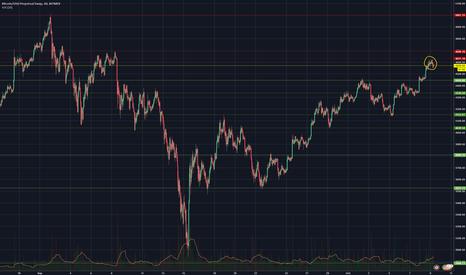 XBTUSD: BTC bouncing off resistance levels 4600 - 4650