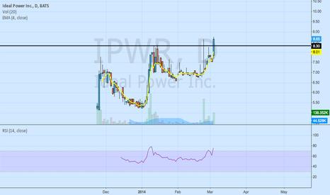 IPWR: IPWR