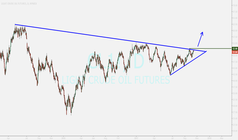 CL1!: light crude oil ...watching for breaking toward up