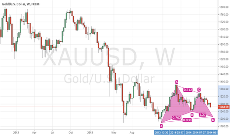 XAUUSD: bat pattern in gold weekly..going short for long term..