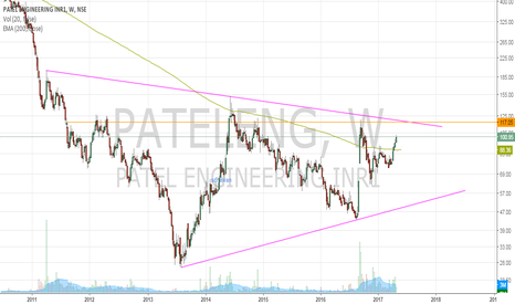 PATELENG: Patel Eng
