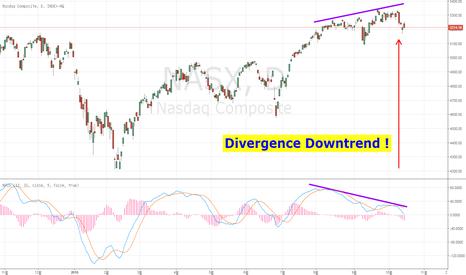 NASX: NASDAQ MACD Divergence DownTrend !