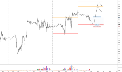 CL1!: Resting orders at 52.00 level