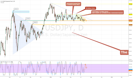 USDJPY: USDJPY-  UP our DOWN ?