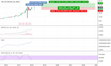 TAL: #TAL #Long #stock #bullflag