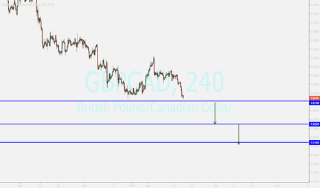 GBPCAD: GBPCAD....down trend ....selling