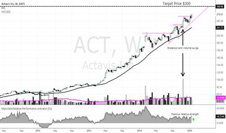 ACT: ACT Actavis Inc