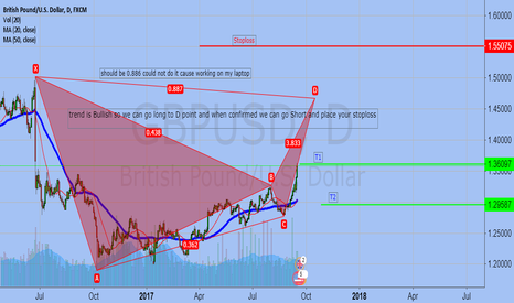 GBPUSD: Harmonic Bat Bearish on daily chart so long for now to D point