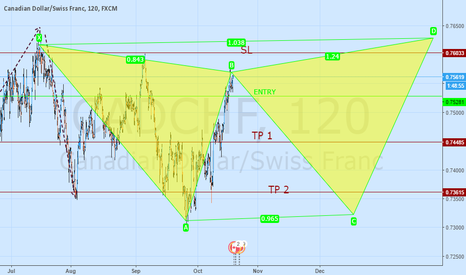 CADCHF: A POTENTIAL CYPHER PATTERN HERE(Instructions please!!!)