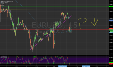 EURUSD: Yeah take a look.