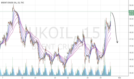 UKOIL: BRENT  UKOIL  ( TIME TO SELL )