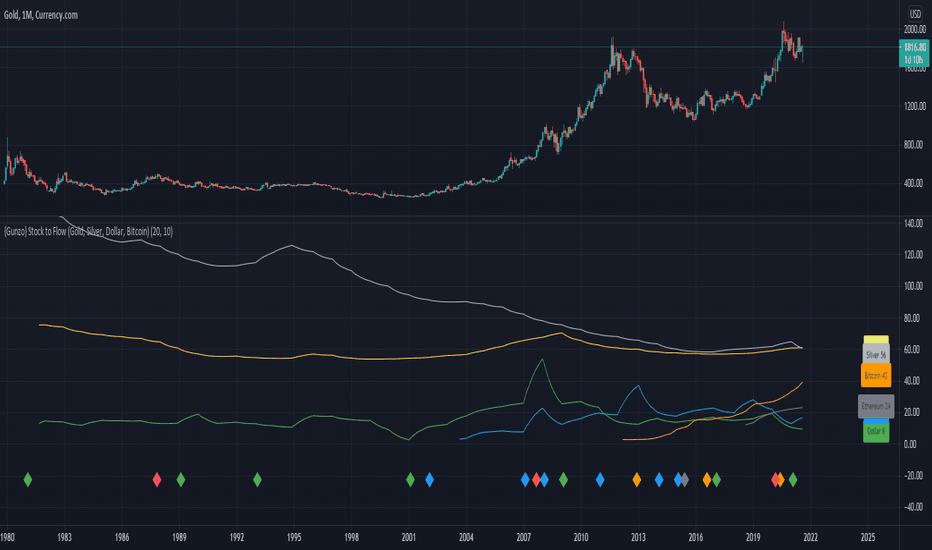 trading alternativo bitcoin