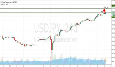 USDJPY: Рост USD/JPY