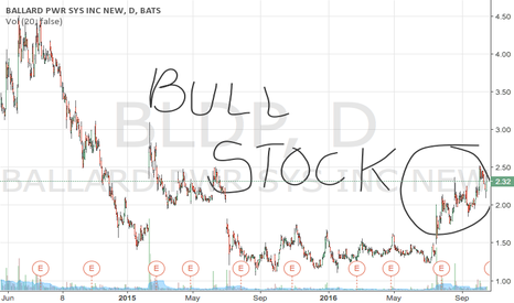 BLDP: This stock is a bull for next 3-5 years
