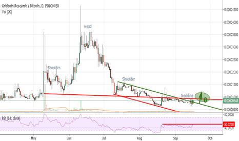 GRCBTC: Gridcoin ready to jump higher