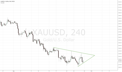 XAUUSD: Simple and objetive