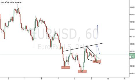 EURUSD: OBO oluşuyor