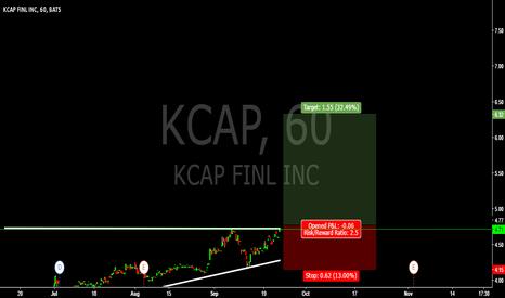 KCAP: KCAP LONG