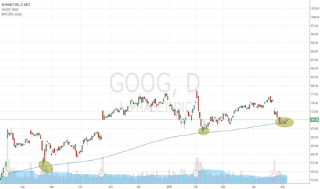 GOOG: First Official Trade