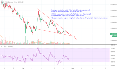 TRXBTC: TRX, FA yang lemah, bearish channel, 400 support kuat