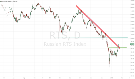 RTS: russia rts index not short