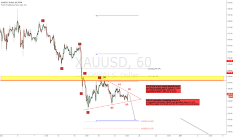 XAUUSD: GOLD - Targetting 1110-1000