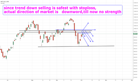 NIFTY: nifty trend till now down