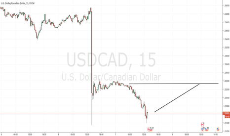 USDCAD: Short term bullish USDCAD